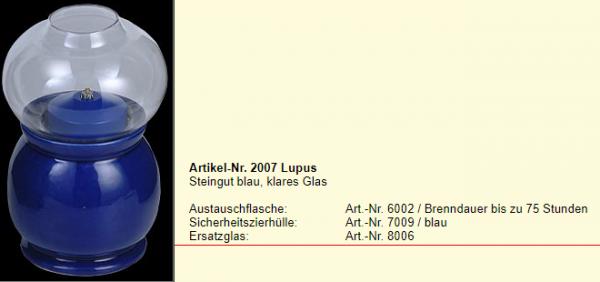 Lupus 2007